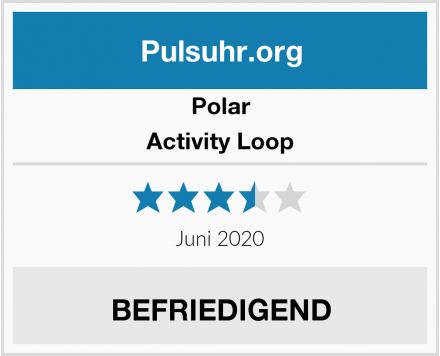 Polar Activity Loop Test